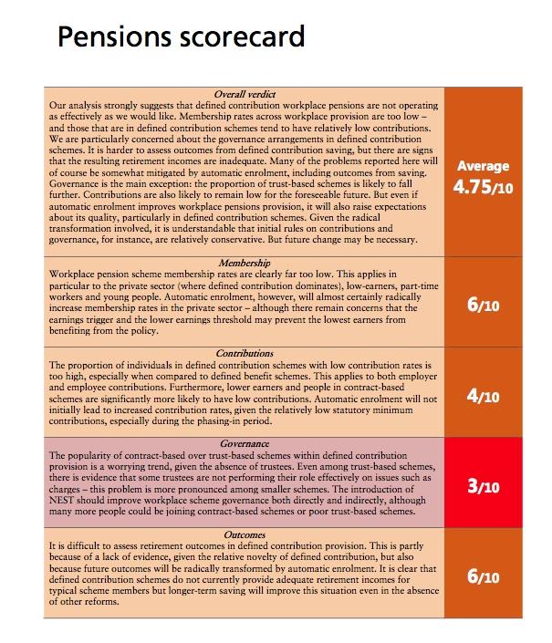 Pensions scorecard