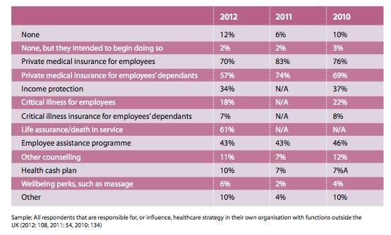 EmployeeBenefits-HealthcareResearch-2013-International2