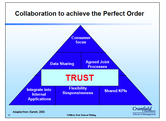 Corporate trust graphic