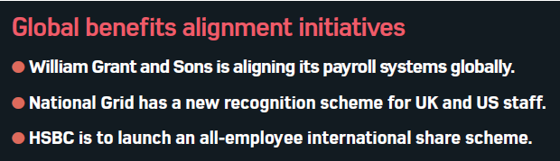 Global benefits alignment initiatives