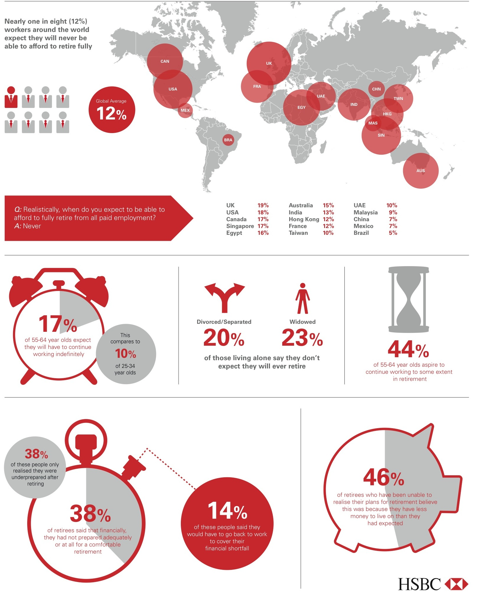 HSBC-FutureofRetirementReport-Infographic-2013
