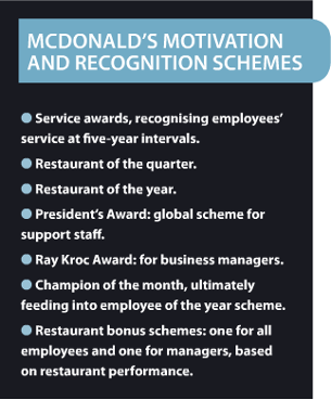 McDonald's Restaurants' motivation and recognition schemes