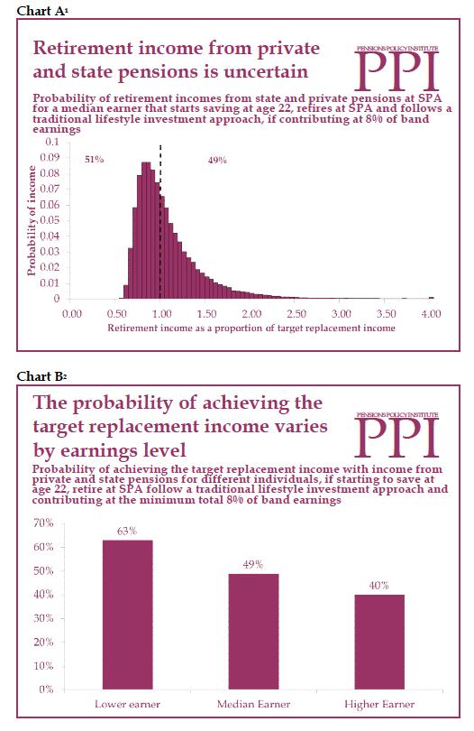 PPI-Graphs-2013