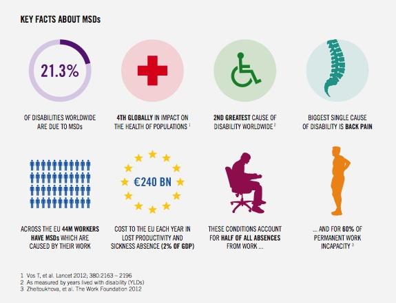 TheWorkFoundation-Infographic-2013