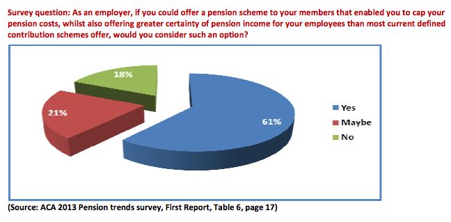 ACA-PensionTrends-Graph-2013