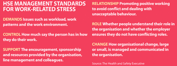 HSE management standards for work related stress