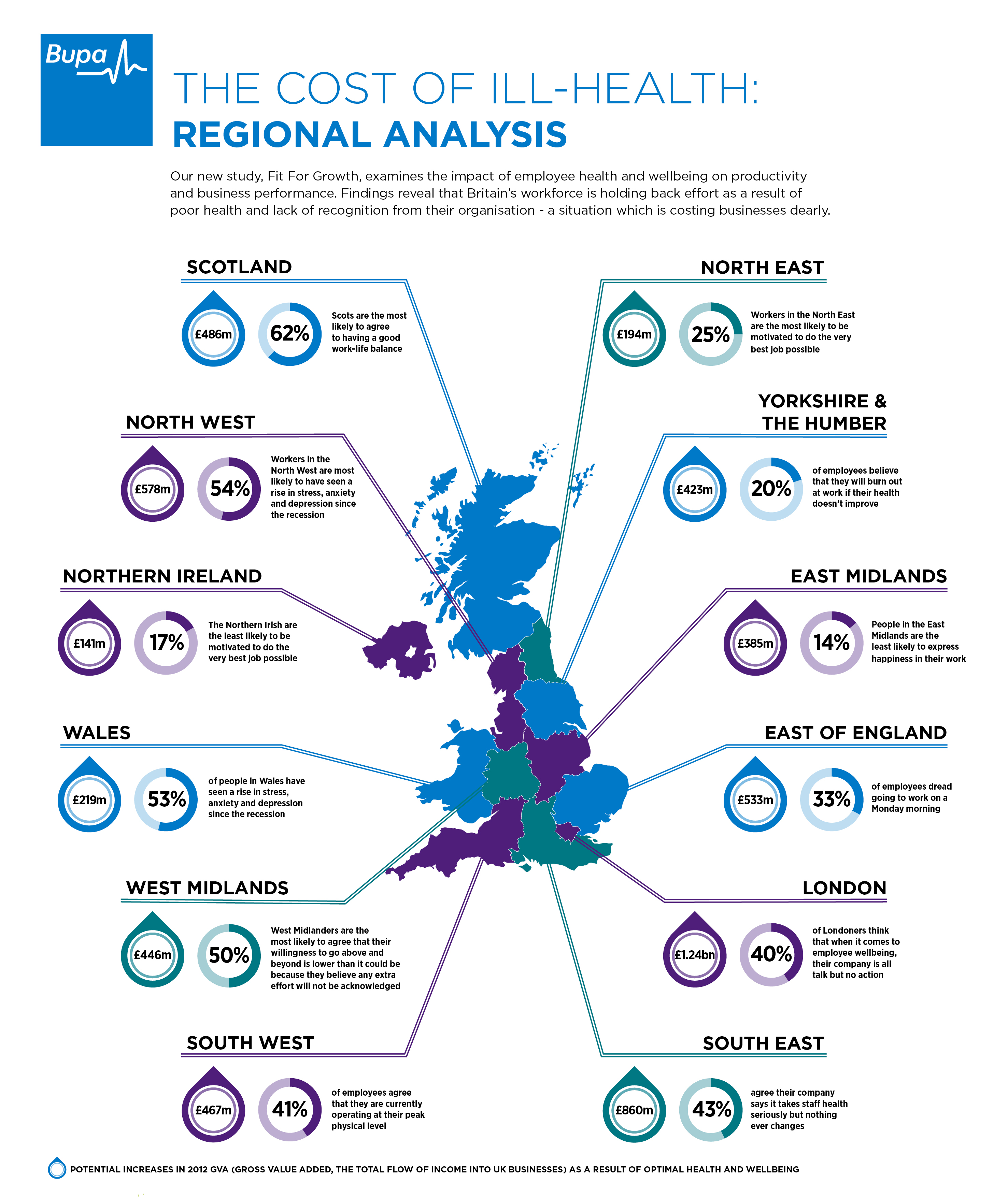 Bupa-Infographic-2013