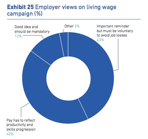 CBI-EmploymentTrends-2013