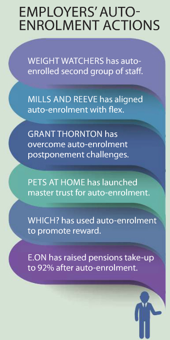 Employers auto-enrolment actions