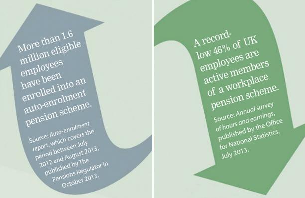 Pension scheme statistics