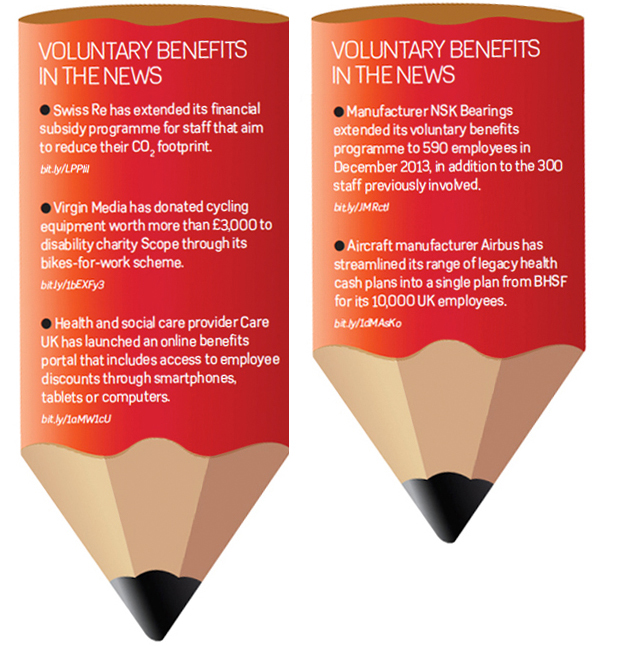 Voluntary benefits in the news