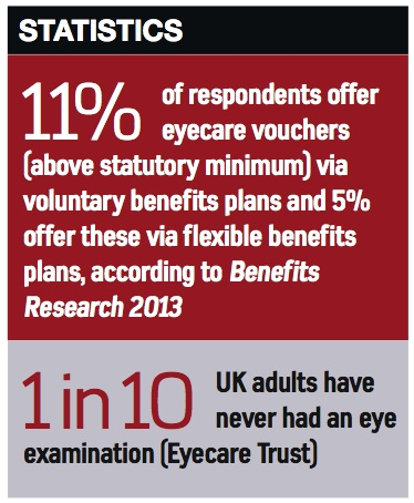 BuyersGuide-CorporateEyecare-Stats-2014