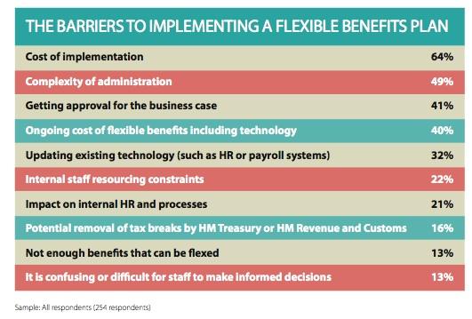 EB-FlexibleBenefitsResearch-Attitudes5-2014