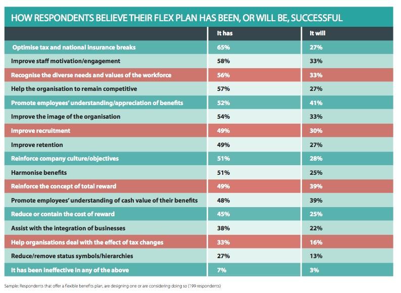 EB-FlexibleBenefitsResearch-Attitudes-2014