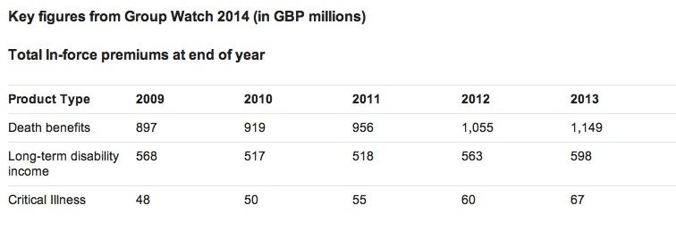 SwissReGroupWatch-Figures-2014