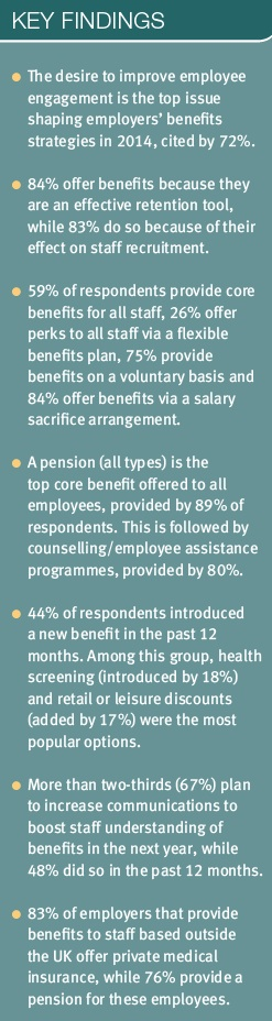 BenefitsResearch-KeyFindings-2014