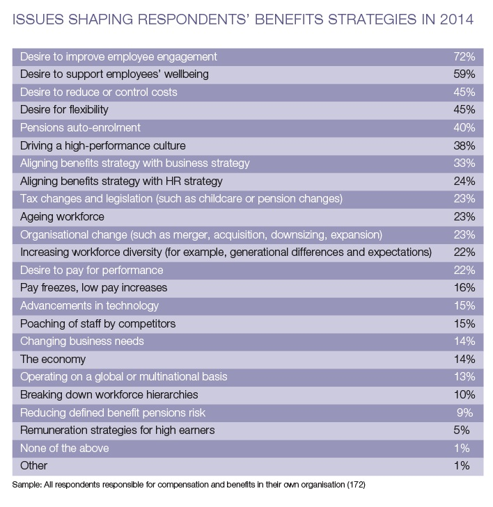 BenefitsResearch-Strategy-2014