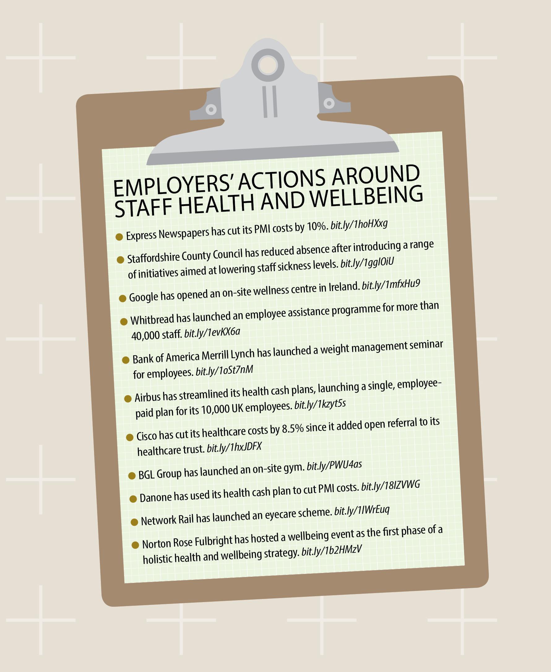EmployeeBenefits-HealthandWellbeingReport-May2014