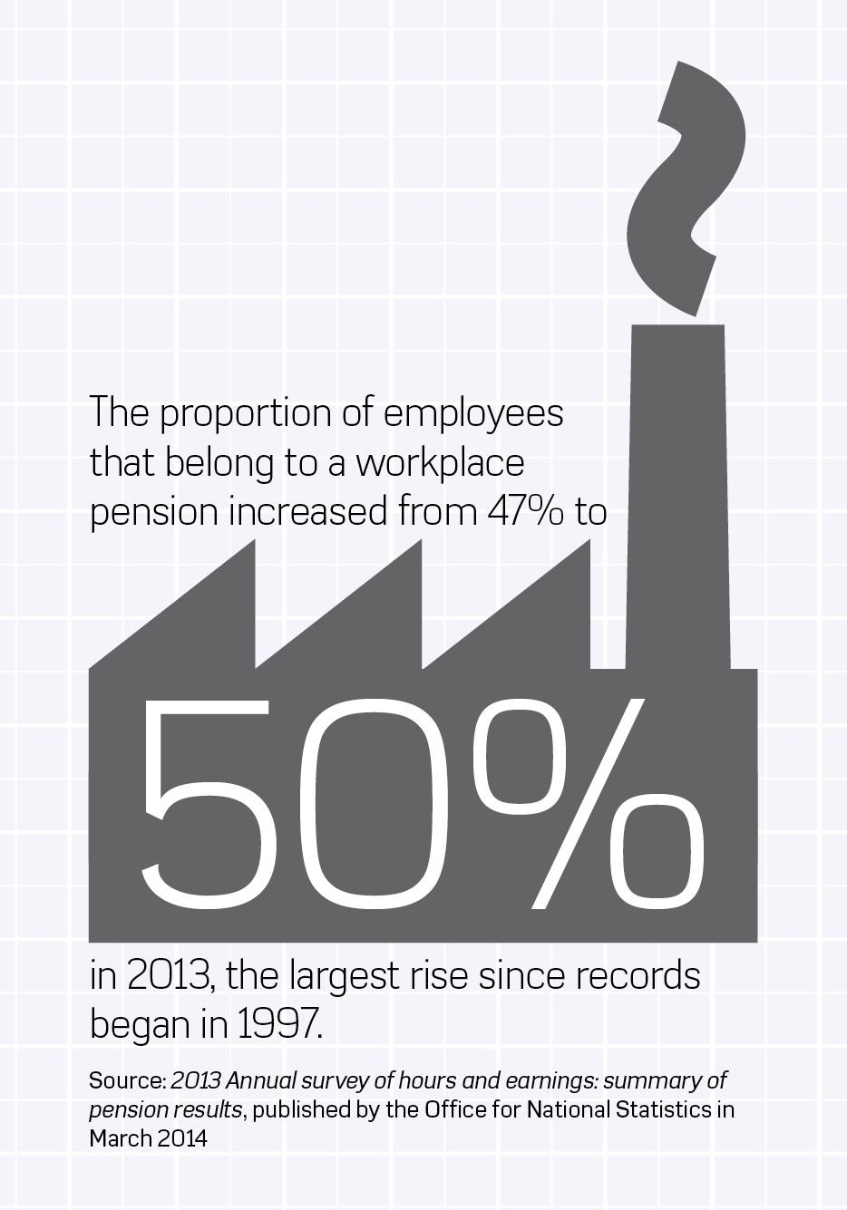 EmployeeBenefits-PensionsInNumbers-May2014