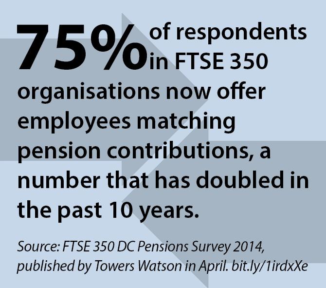 EmployeeBenefits-PensionsReport-2014
