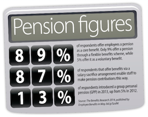 EmployeeBenefits-PensionInNumbers-2014