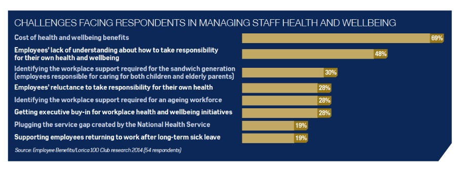 Hot100Research-HealthandWellbeing-2014