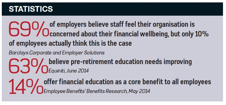 EmployeeBenefits-BuyersGuide-FinancialEducation-Stats-July2014