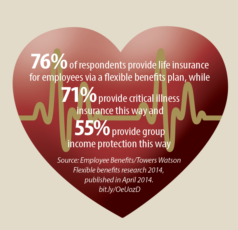 EmployeeBenefits-GroupRiskReport-Infographic4-July2014.jpg
