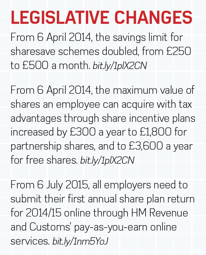 share-schemes-2014-3