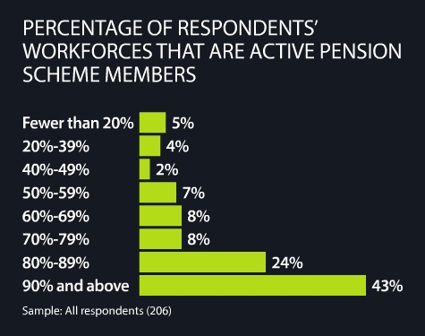 Pension-research-active-members-2014