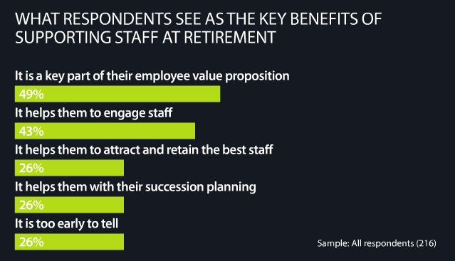 Pensions-research-evp