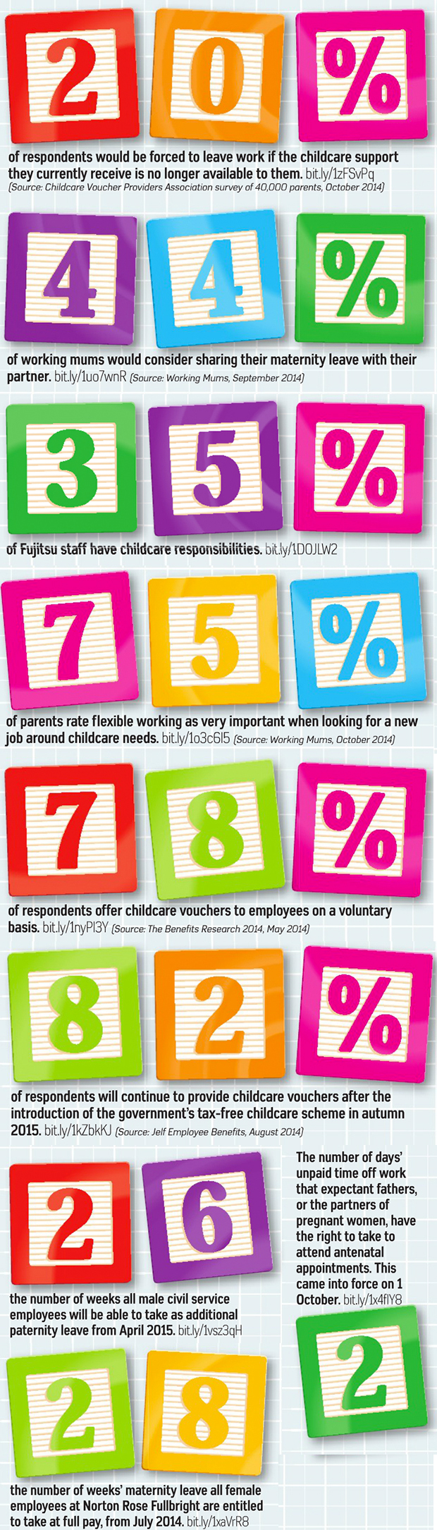 Childcare in numbers graphic