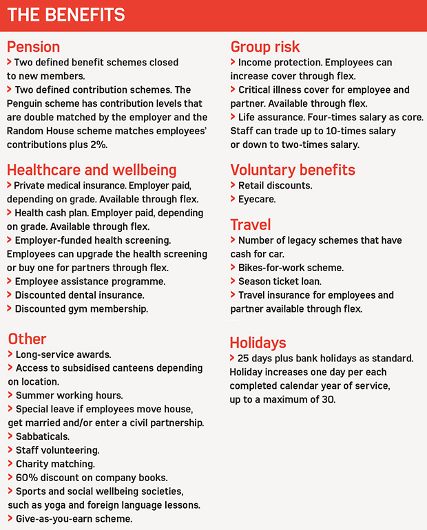 Penguin benefits list