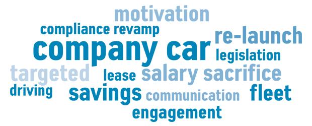 Car salary sacrifice word cloud