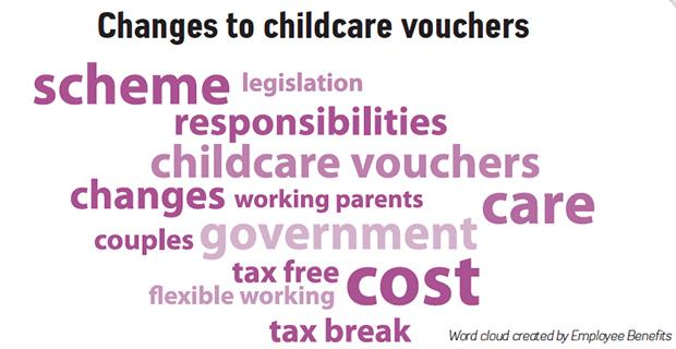 Childcare-Voucher-wordcloud