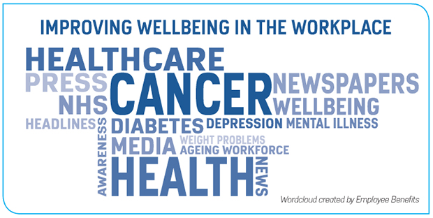 Improve wellbeing workplace infographic