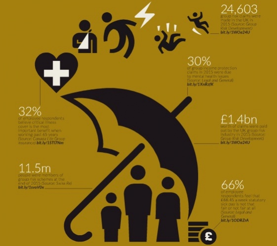 Group risk in numbers 2016