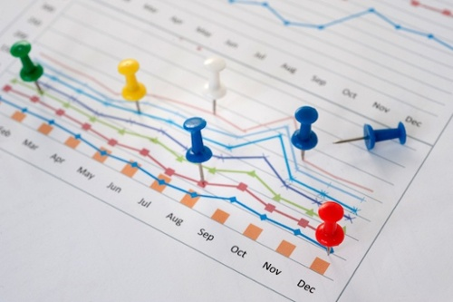 Four data points to consider while evaluating new employee benefits